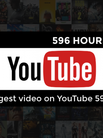 596 Hours